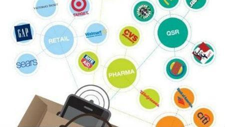 全球跨平台和移动广告市场预计将增长2600亿美元