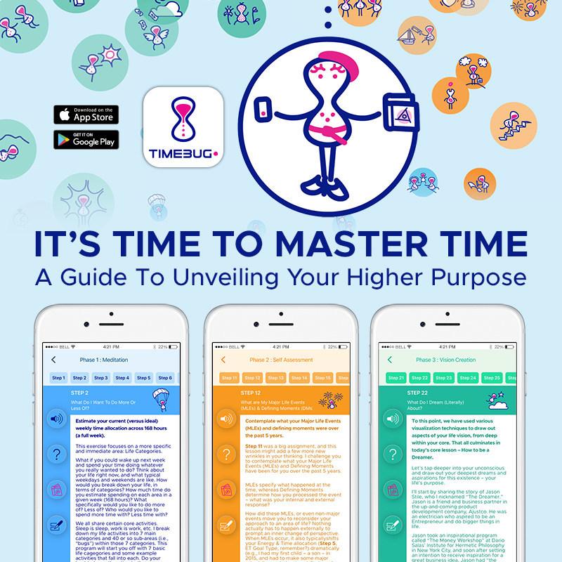 新的量化自我应用程序可同步日常动机 目标设定和时间管理