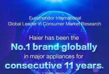 海尔连续第11年荣登Euromonitor全球家电品牌最高排名