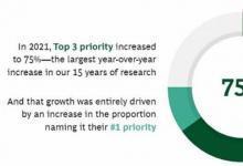 苹果和特斯拉跻身2021年最具创新力的5家公司之列